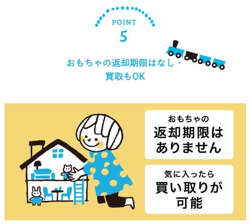 おもちゃの定額制レンタルサービス『KIDS LABORATORY(キッズラボラトリー)』