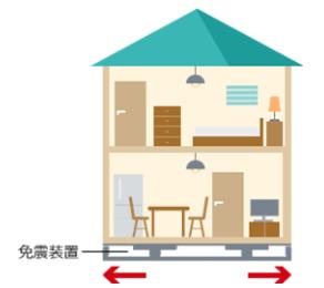 『免震・制震・耐震』地震対策の3つの工法