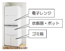 【アイスマート内装】『グランドカップボード』の特徴を解説!!