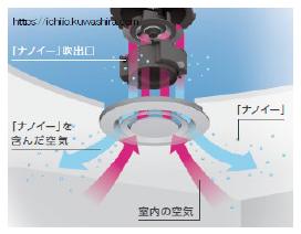 【一条工務店設備】『天井埋込型ナノイー発生機(air-e)』の特徴を解説!!